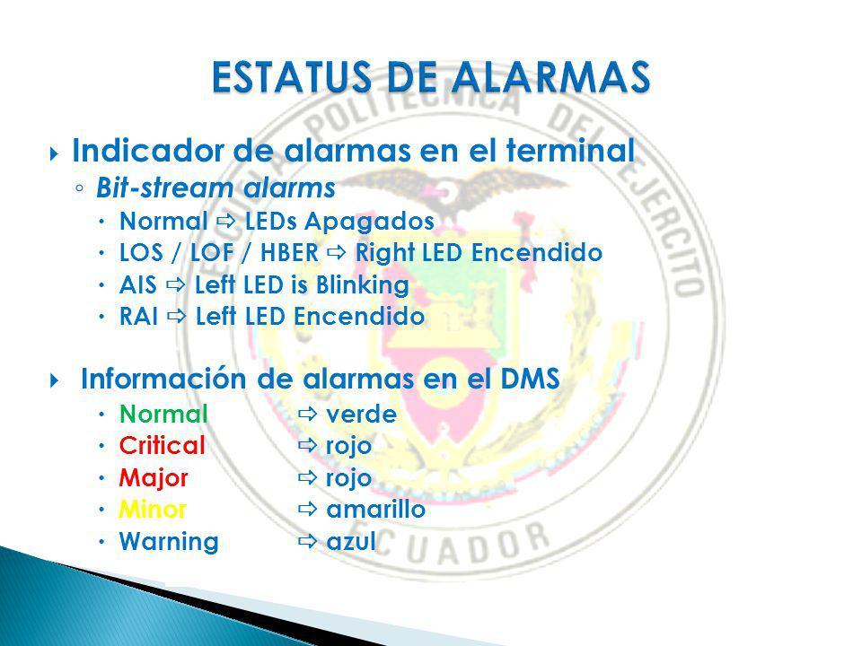 ESTATUS DE ALARMAS Información de alarmas en el DMS