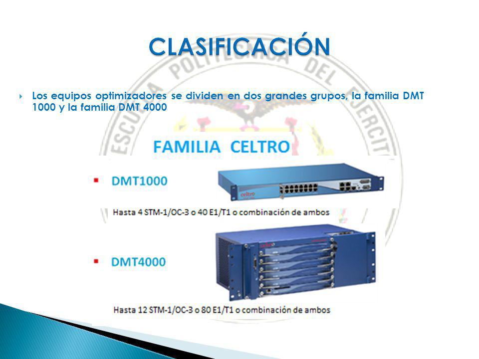 1 April 2017 CLASIFICACIÓN. Los equipos optimizadores se dividen en dos grandes grupos, la familia DMT 1000 y la familia DMT 4000.