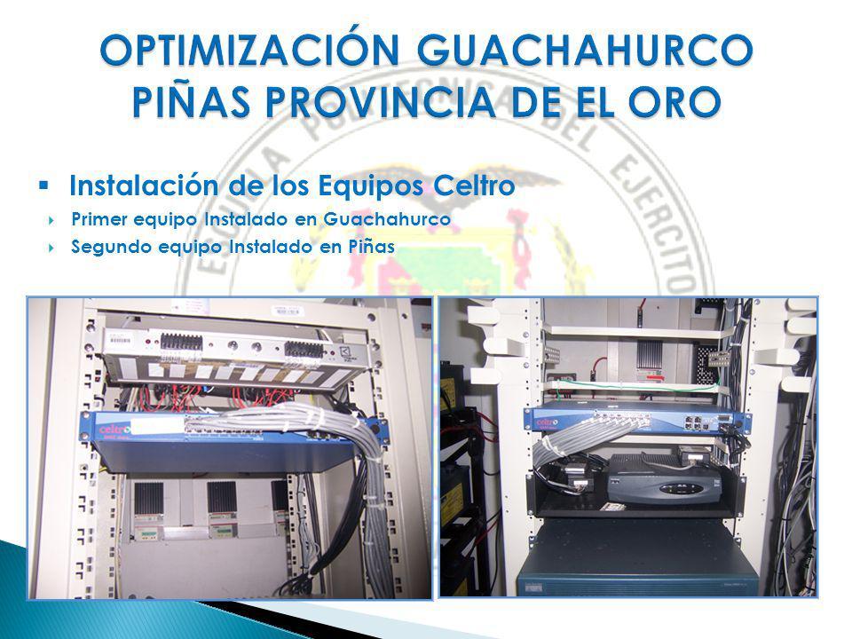 OPTIMIZACIÓN GUACHAHURCO PIÑAS PROVINCIA DE EL ORO