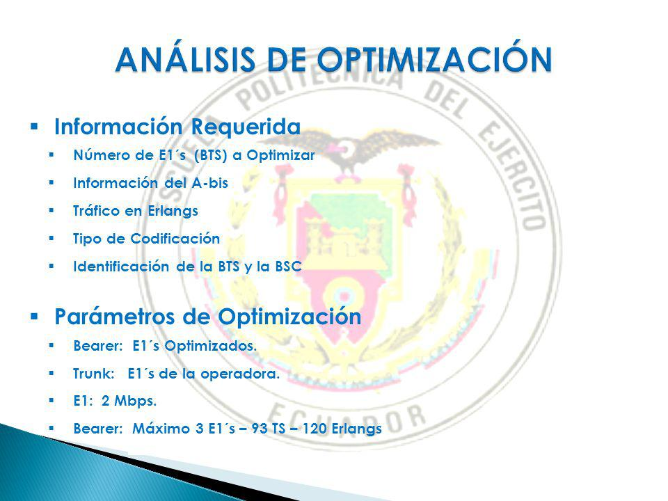 ANÁLISIS DE OPTIMIZACIÓN