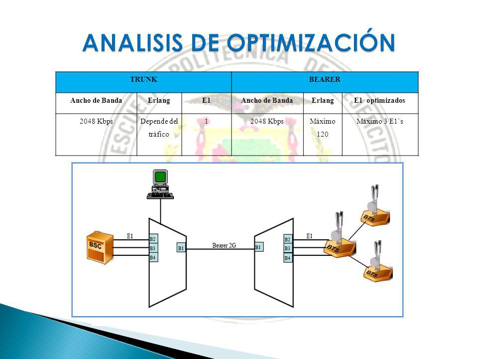 ANALISIS DE OPTIMIZACIÓN