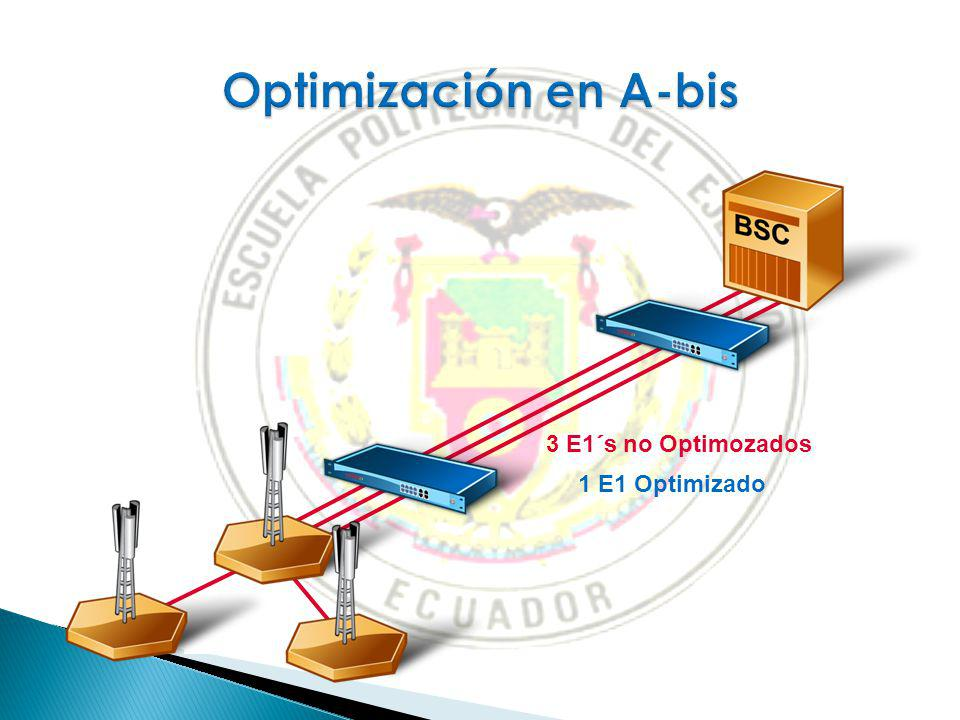 Optimización en A-bis 3 E1´s no Optimozados 1 E1 Optimizado