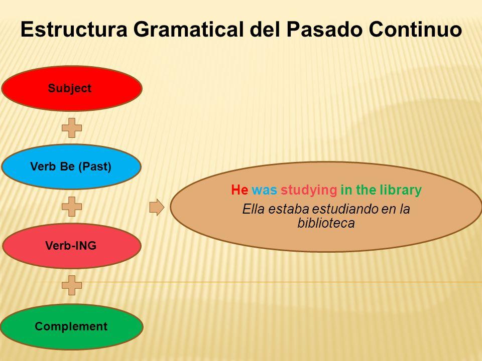 Estructura Gramatical del Pasado Continuo
