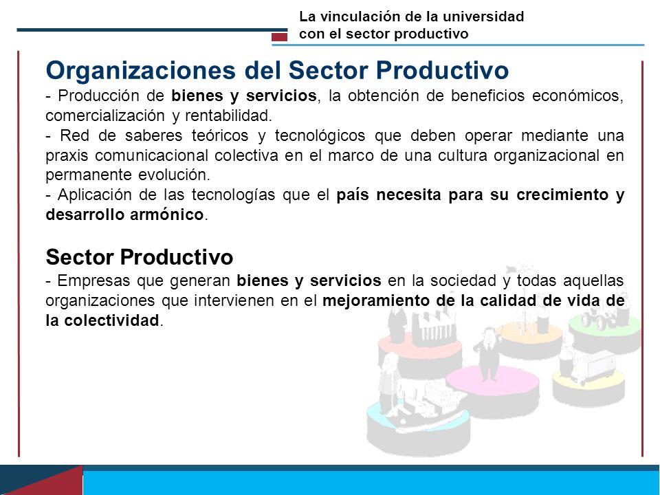 Organizaciones del Sector Productivo