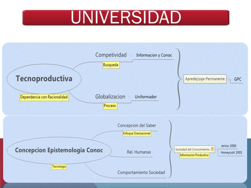UNIVERSIDAD 18