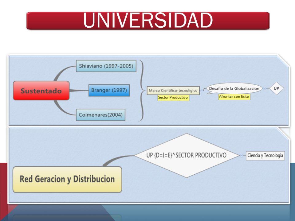 UNIVERSIDAD 20