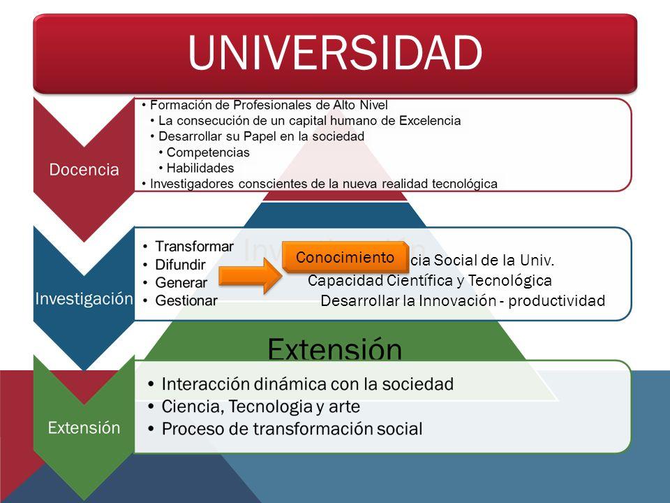 UNIVERSIDAD Conocimiento Pertinencia Social de la Univ.