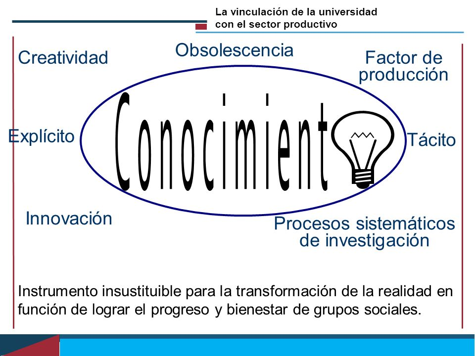 Procesos sistemáticos de investigación