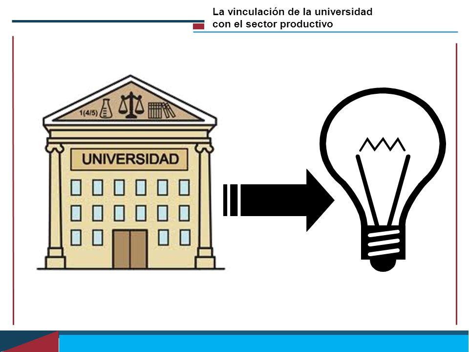 La vinculación de la universidad