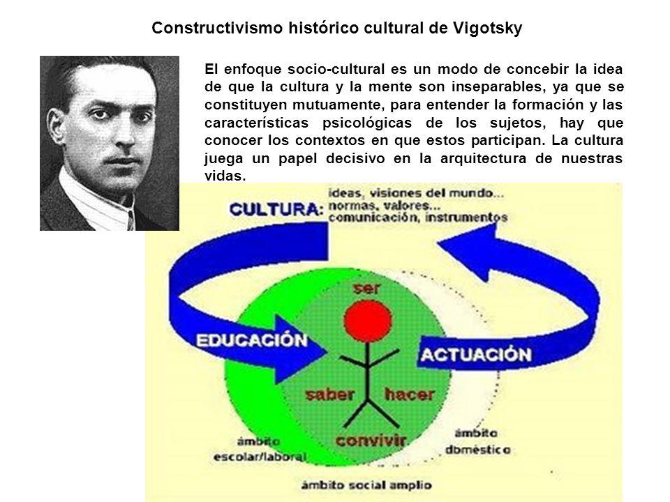 Constructivismo histórico cultural de Vigotsky