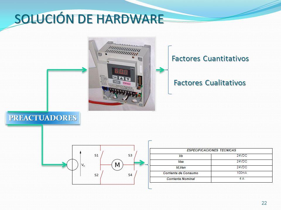 SOLUCIÓN DE HARDWARE Factores Cuantitativos Factores Cualitativos
