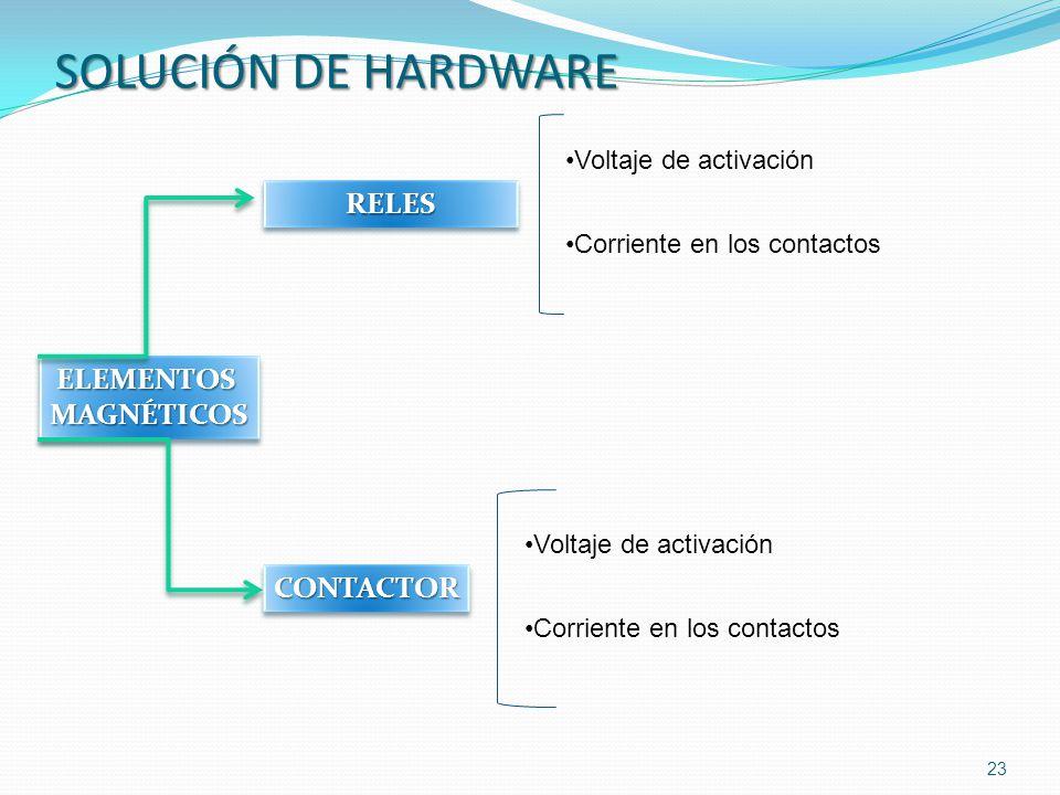 SOLUCIÓN DE HARDWARE RELES ELEMENTOS MAGNÉTICOS CONTACTOR