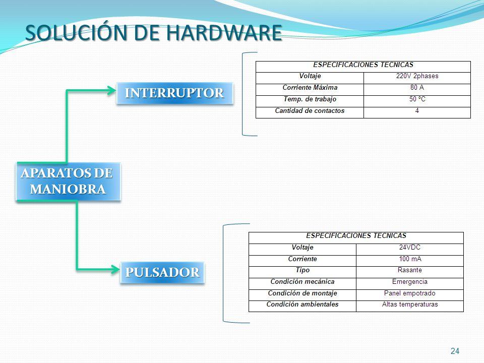 SOLUCIÓN DE HARDWARE INTERRUPTOR APARATOS DE MANIOBRA PULSADOR