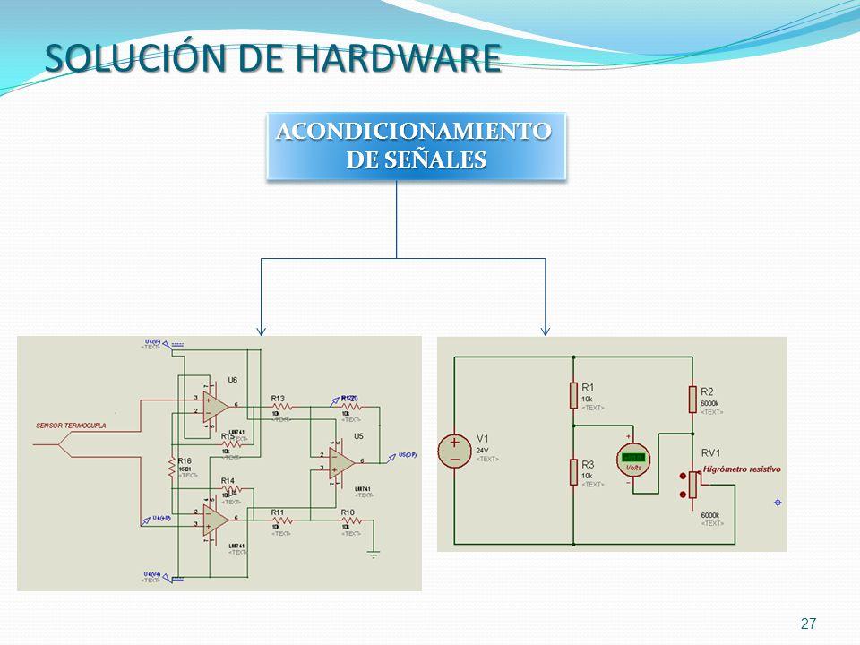 SOLUCIÓN DE HARDWARE ACONDICIONAMIENTO DE SEÑALES