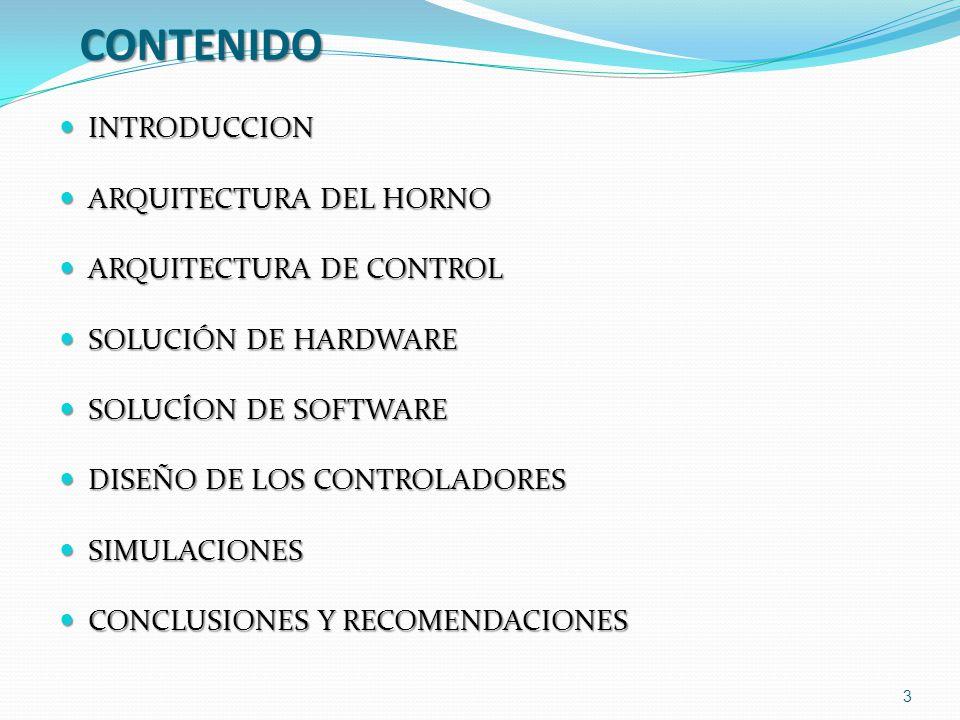 CONTENIDO INTRODUCCION ARQUITECTURA DEL HORNO ARQUITECTURA DE CONTROL
