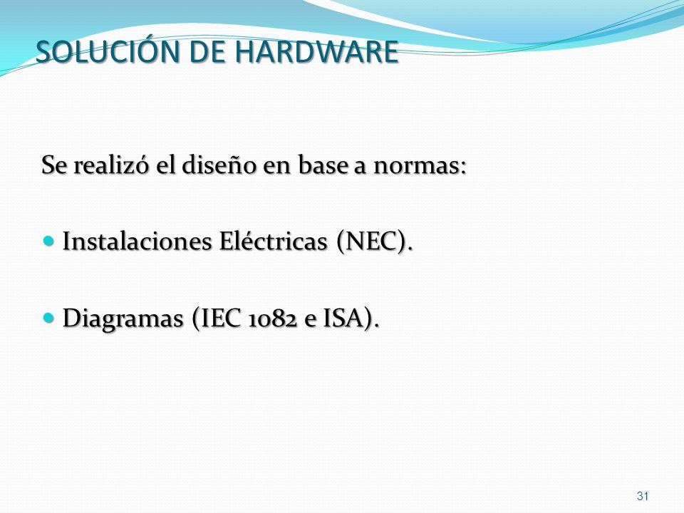 SOLUCIÓN DE HARDWARE Se realizó el diseño en base a normas: