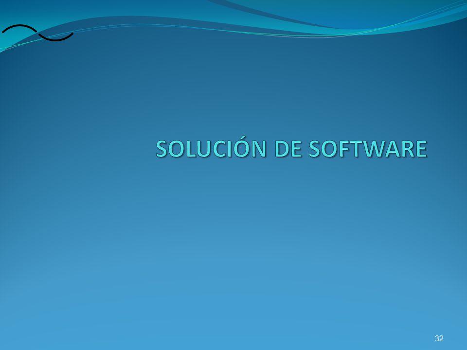 SOLUCIÓN DE SOFTWARE El cambio total de la implementación necesita programación completa de sus dispositivos.
