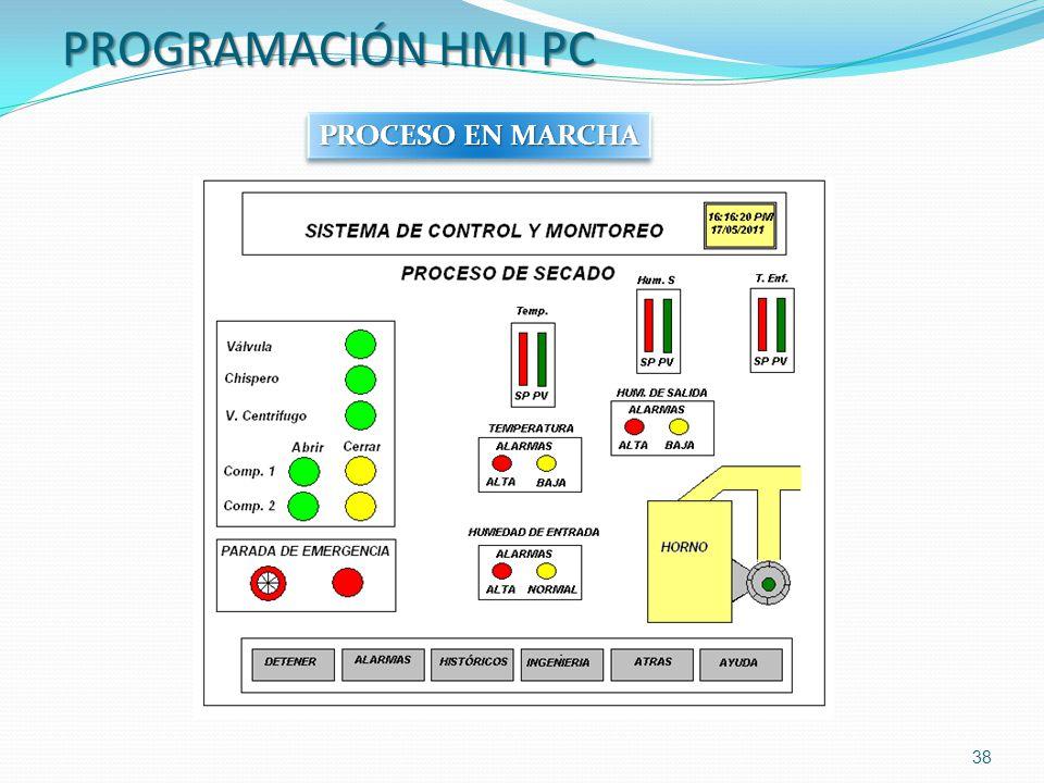PROGRAMACIÓN HMI PC PROCESO EN MARCHA