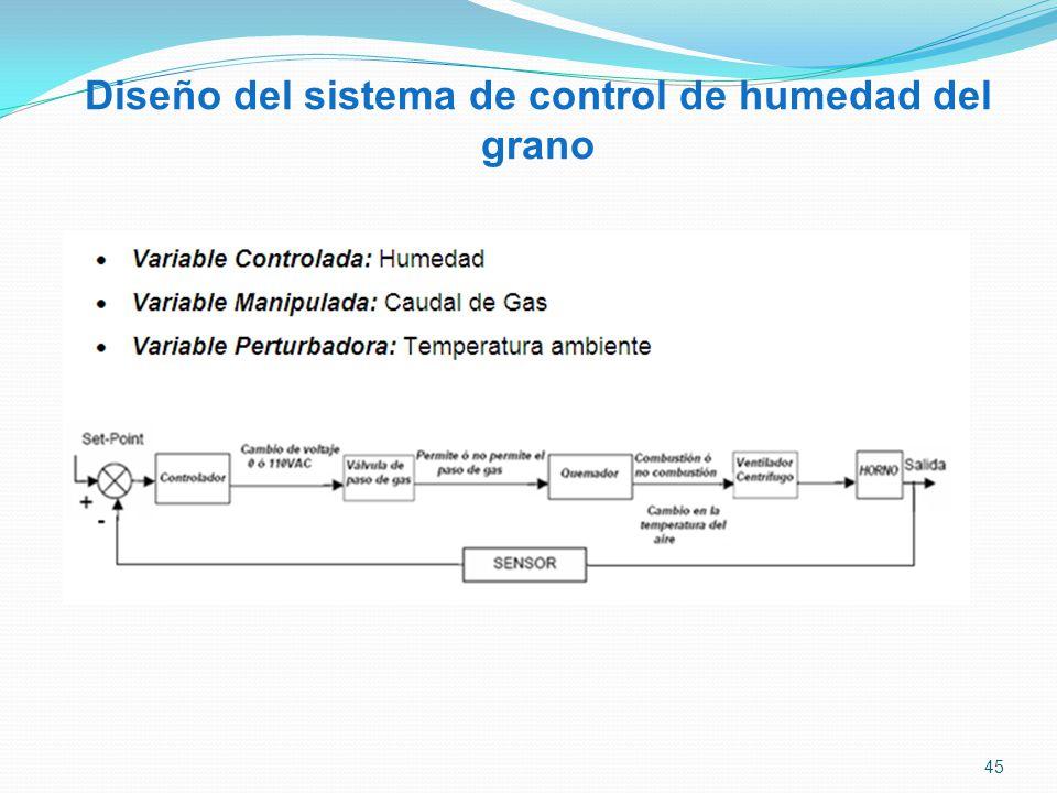 Diseño del sistema de control de humedad del grano