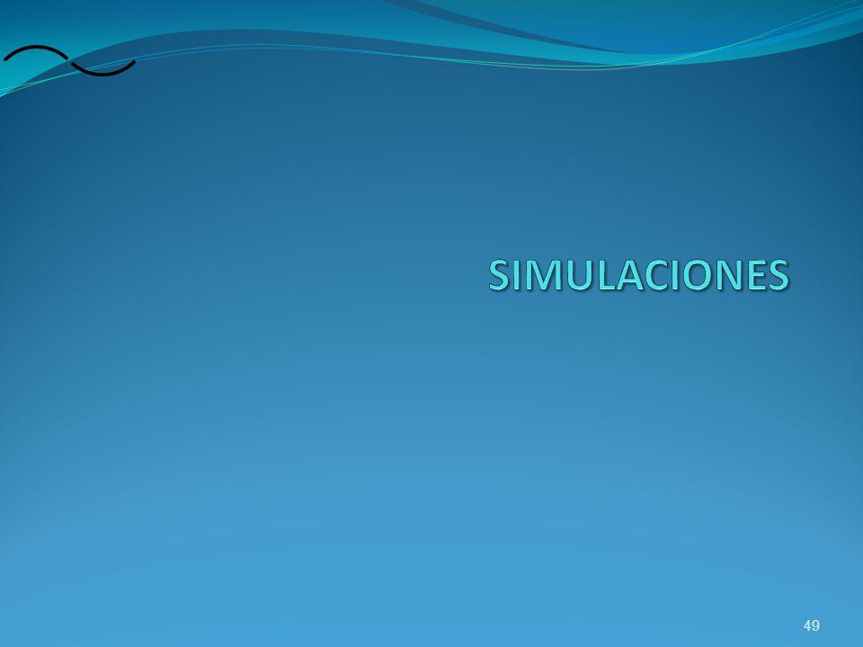 SIMULACIONES El cambio total de la implementación necesita programación completa de sus dispositivos.