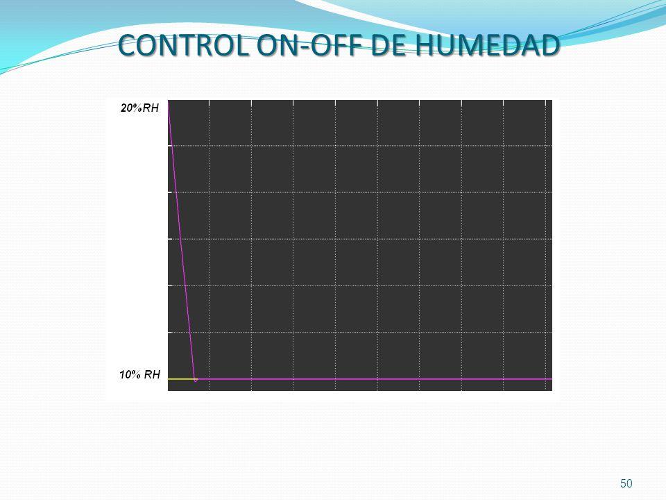CONTROL ON-OFF DE HUMEDAD