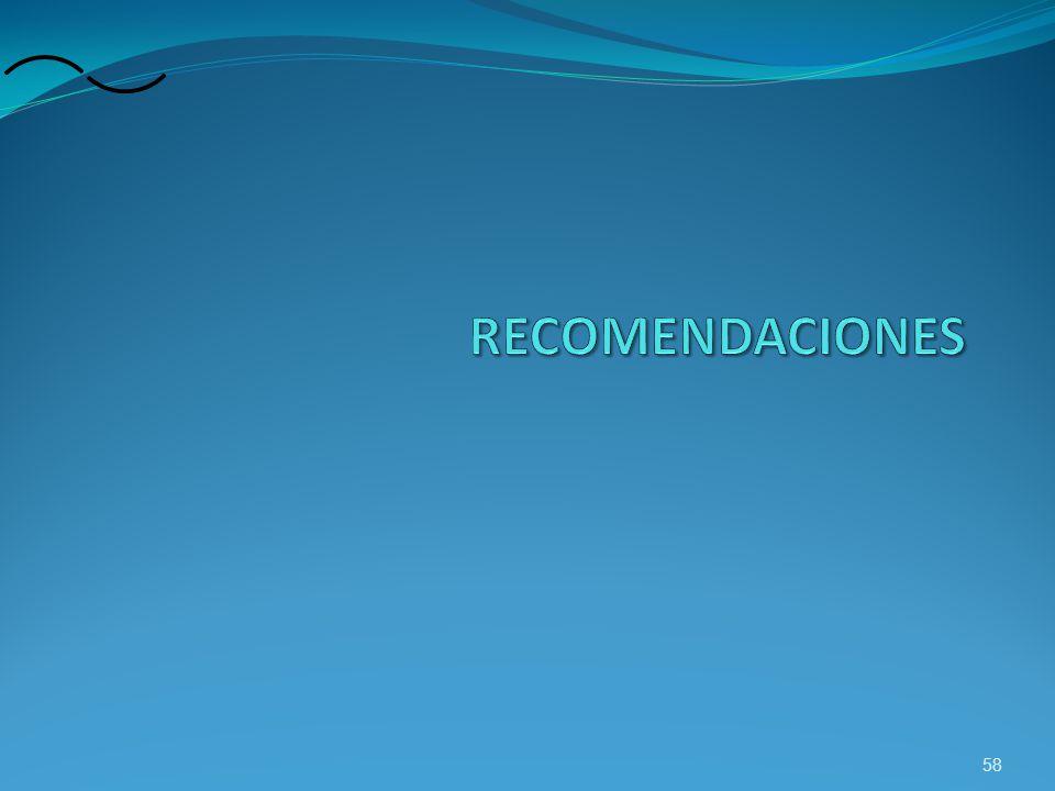RECOMENDACIONES El cambio total de la implementación necesita programación completa de sus dispositivos.