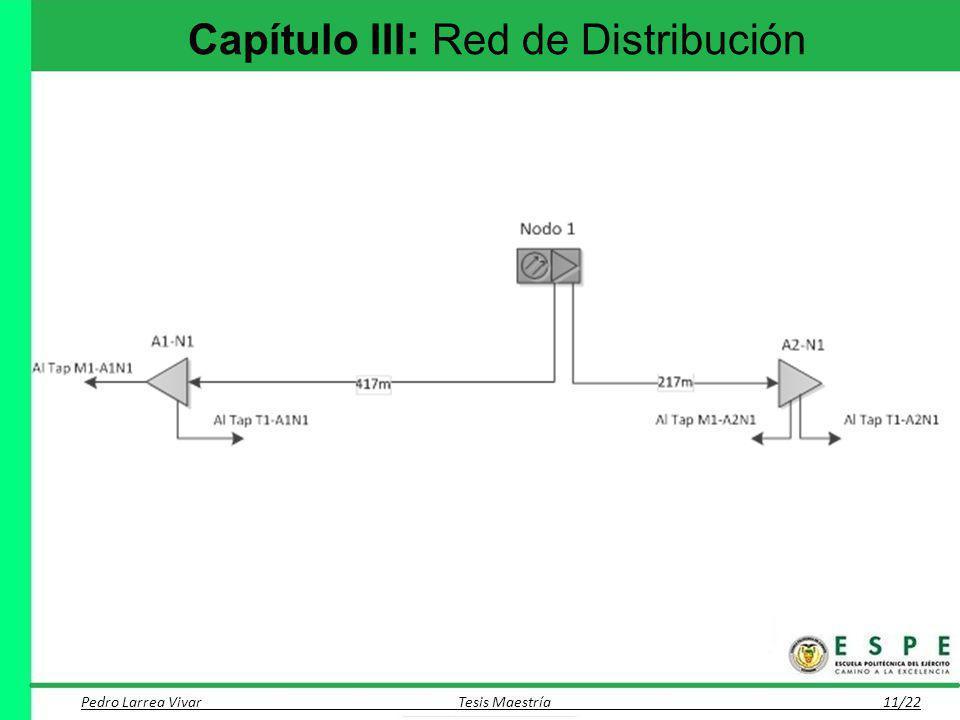 Capítulo III: Red de Distribución
