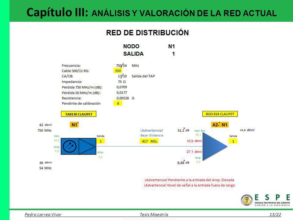 Capítulo III: ANÁLISIS Y VALORACIÓN DE LA RED ACTUAL