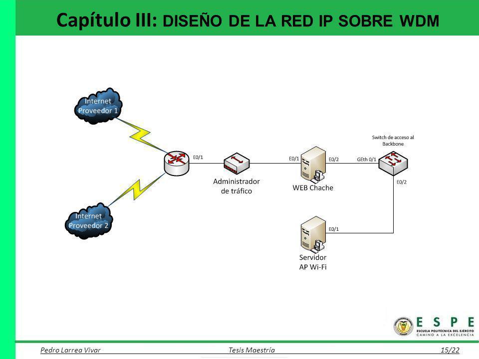 Capítulo III: DISEÑO DE LA RED IP SOBRE WDM