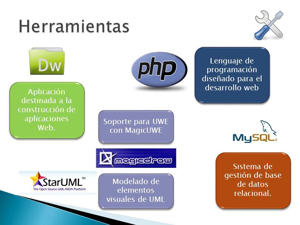 Herramientas Lenguaje de programación diseñado para el desarrollo web