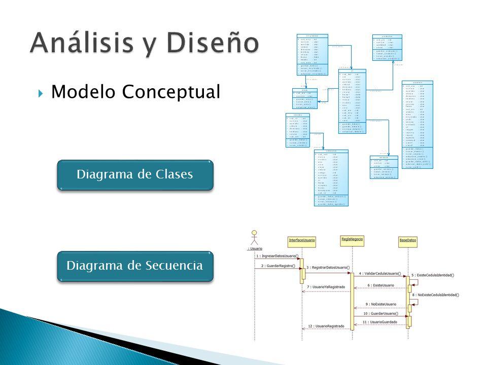 Análisis y Diseño Modelo Conceptual Diagrama de Clases