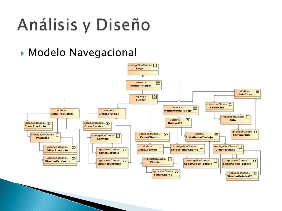 Análisis y Diseño Modelo Navegacional