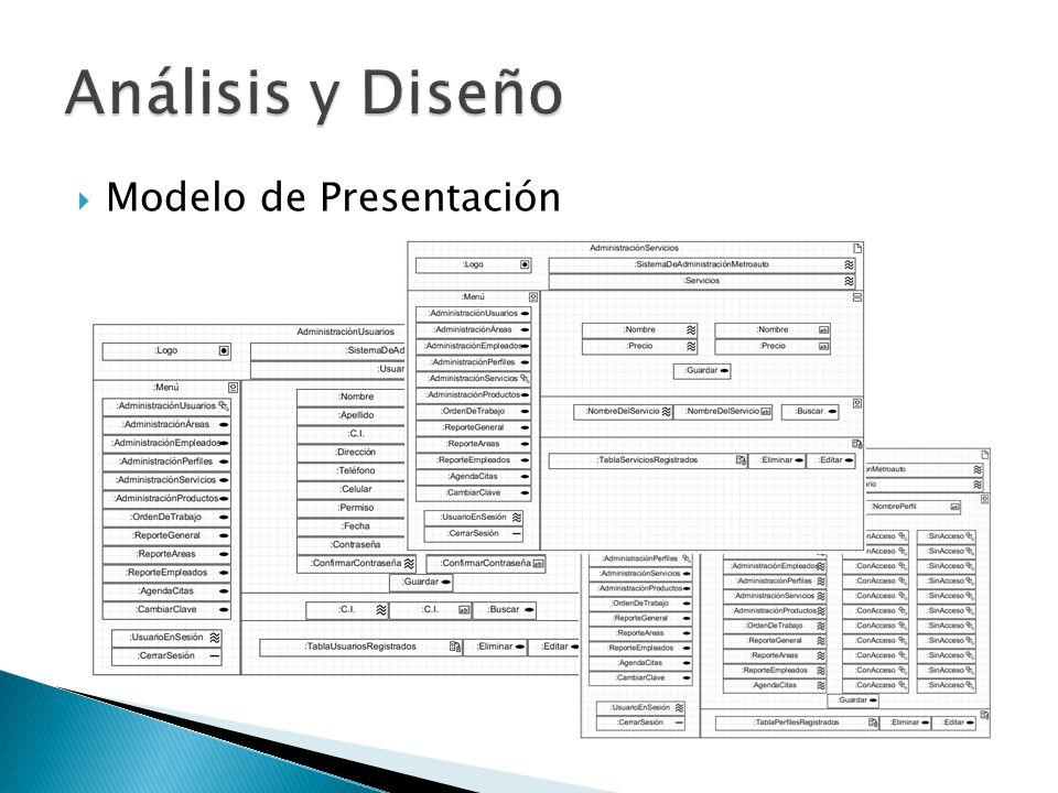 Análisis y Diseño Modelo de Presentación