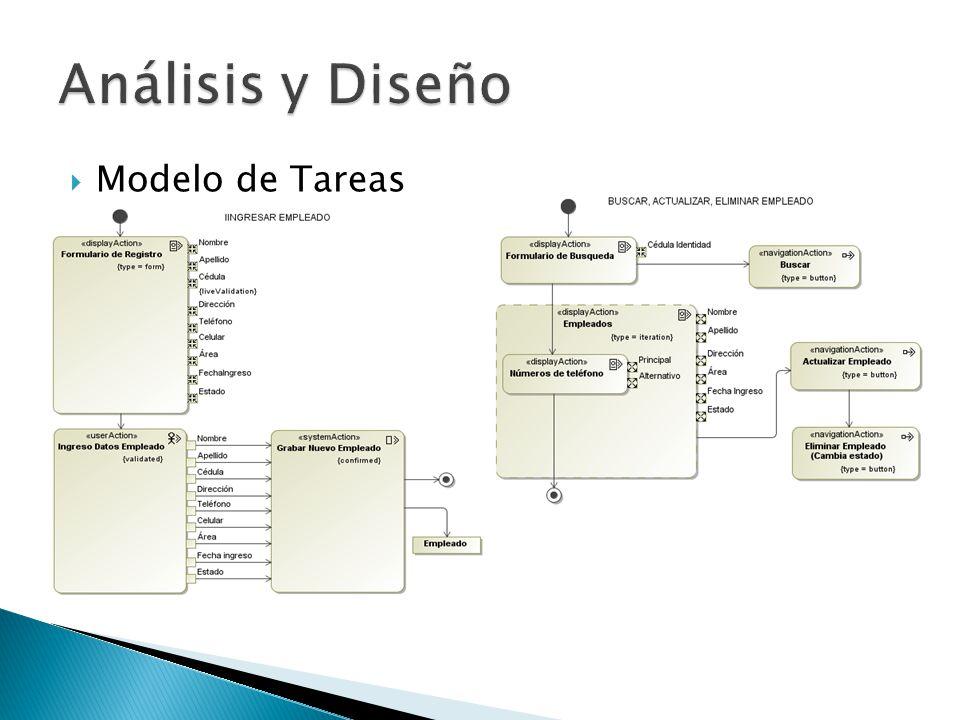 Análisis y Diseño Modelo de Tareas