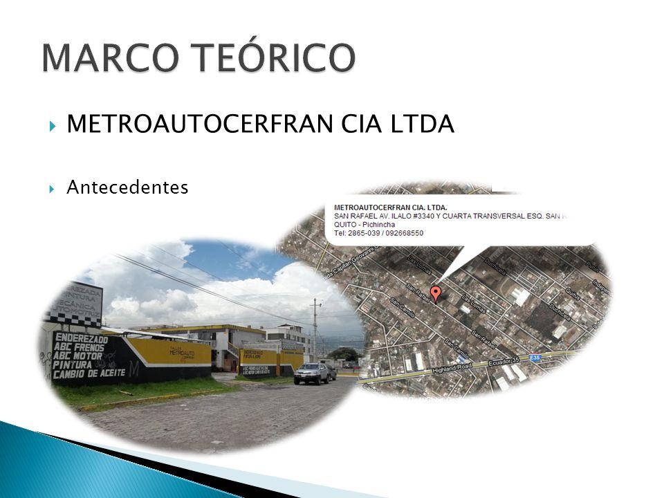 MARCO TEÓRICO METROAUTOCERFRAN CIA LTDA Antecedentes