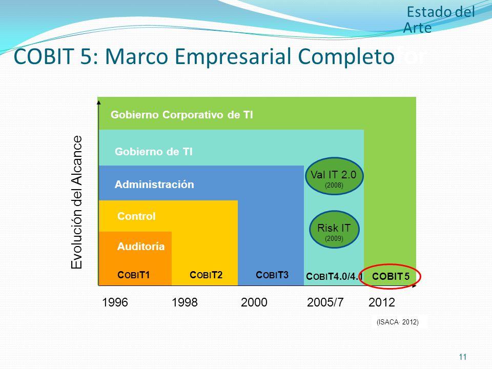COBIT 5: Marco Empresarial Completofor