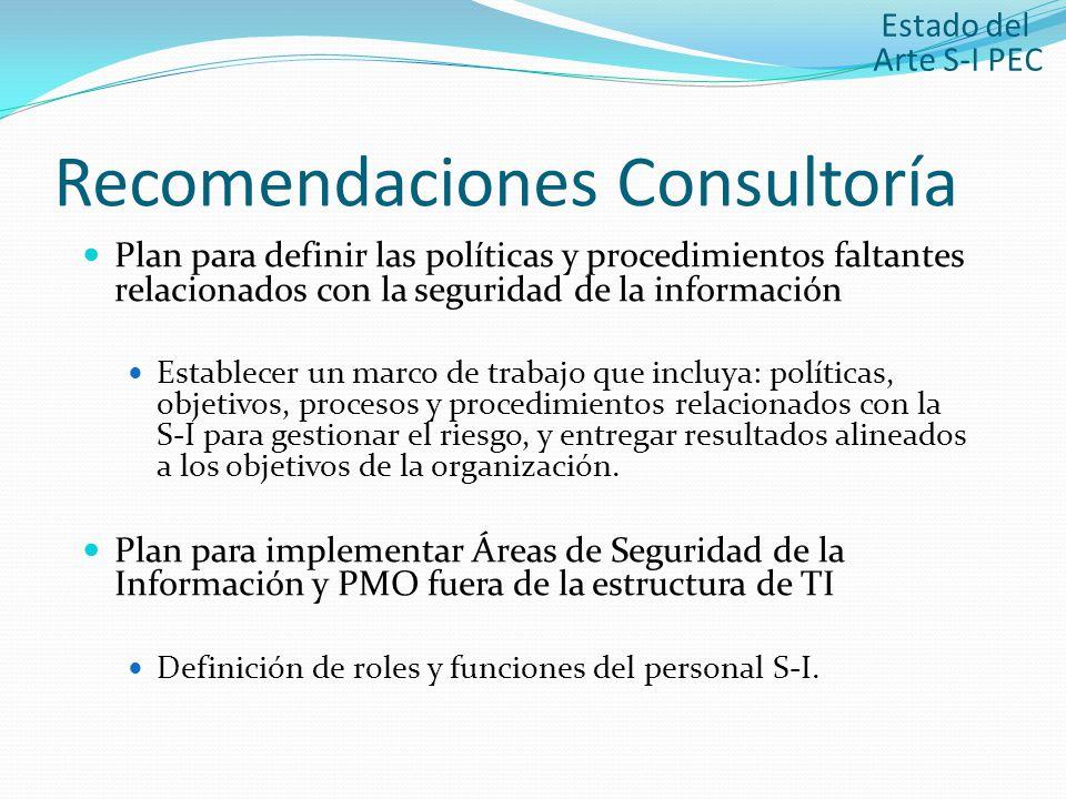 Recomendaciones Consultoría
