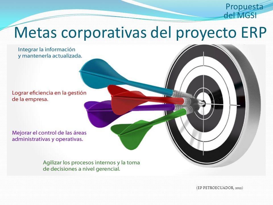 Metas corporativas del proyecto ERP
