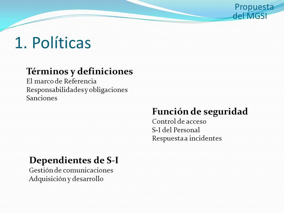 1. Políticas Propuesta del MGSI Términos y definiciones