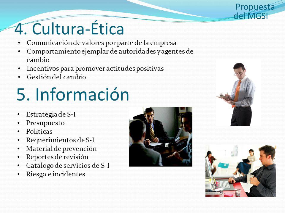 5. Información 4. Cultura-Ética Propuesta del MGSI