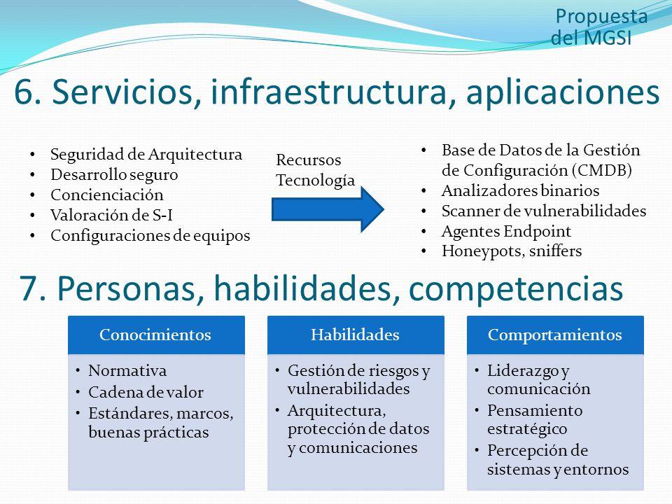 6. Servicios, infraestructura, aplicaciones