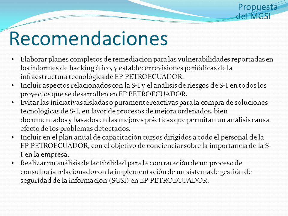 Recomendaciones Propuesta del MGSI