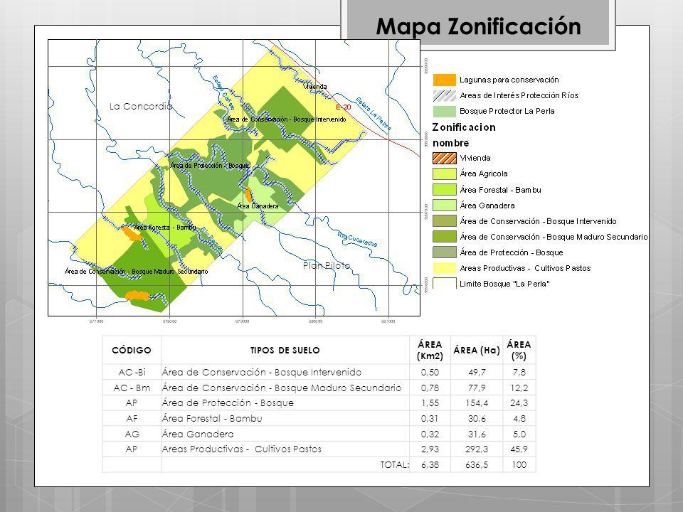 Mapa Zonificación La Concordia Plan Piloto CÓDIGO TIPOS DE SUELO