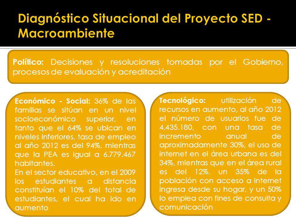 Diagnóstico Situacional del Proyecto SED - Macroambiente