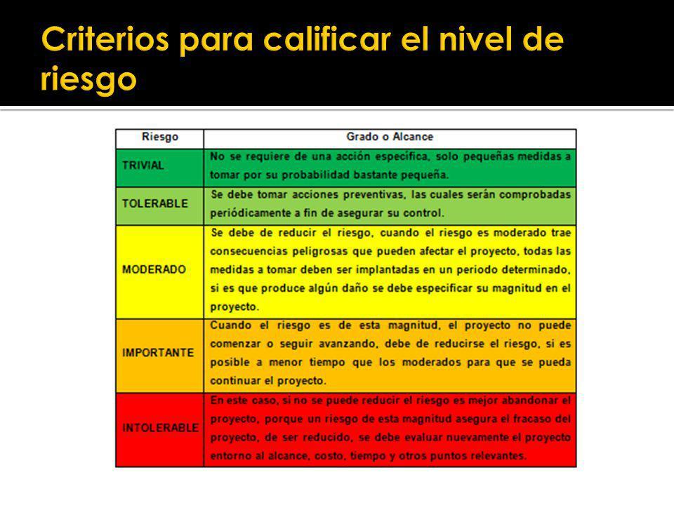 Criterios para calificar el nivel de riesgo