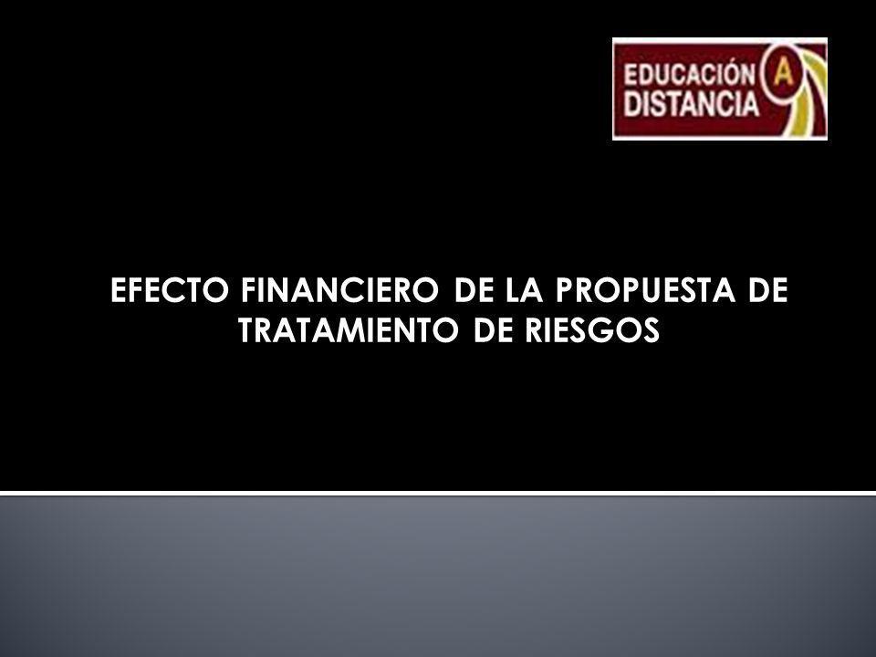 EFECTO FINANCIERO DE LA PROPUESTA DE TRATAMIENTO DE RIESGOS