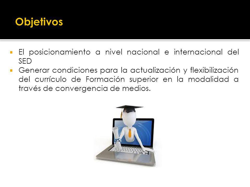 Objetivos El posicionamiento a nivel nacional e internacional del SED