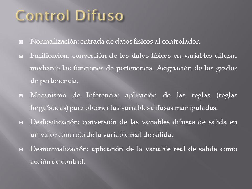 Control Difuso Normalización: entrada de datos físicos al controlador.