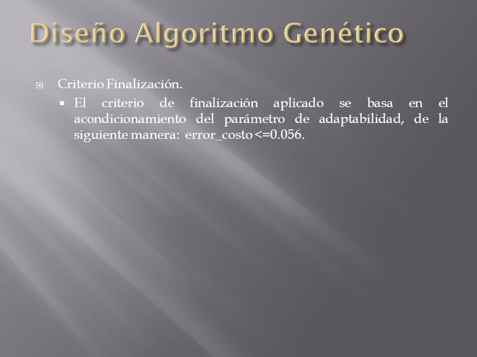 Diseño Algoritmo Genético
