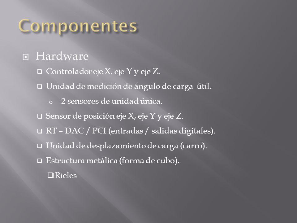 Componentes Hardware Controlador eje X, eje Y y eje Z.
